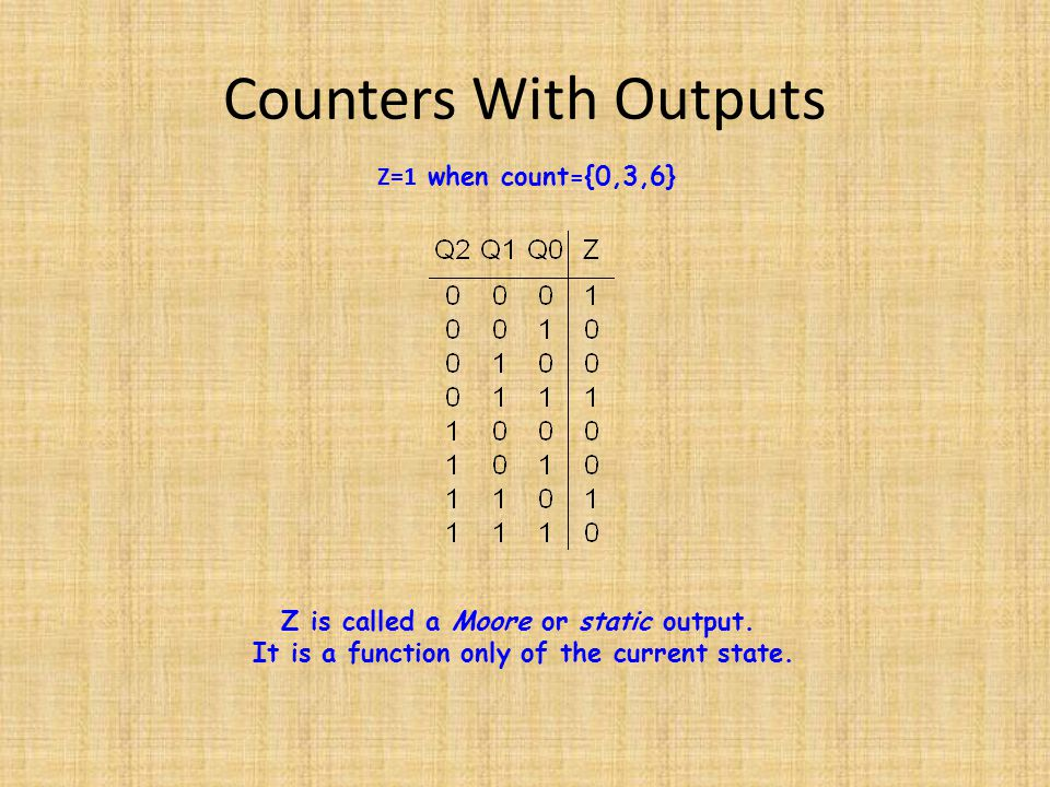 Counters With Outputs Z=1 when count={0,3,6} Z is called a Moore or static output. It is a function only of the current state.
