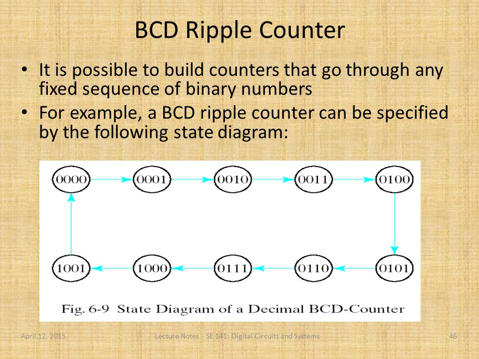 April 12, 2015Lecture Notes - SE 141: Digital Circuits and Systems46 BCD Ripple Counter It is possible to build counters that go through any fixed seq