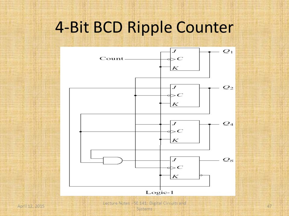 April 12, 2015 Lecture Notes - SE 141: Digital Circuits and Systems 47 4-Bit BCD Ripple Counter
