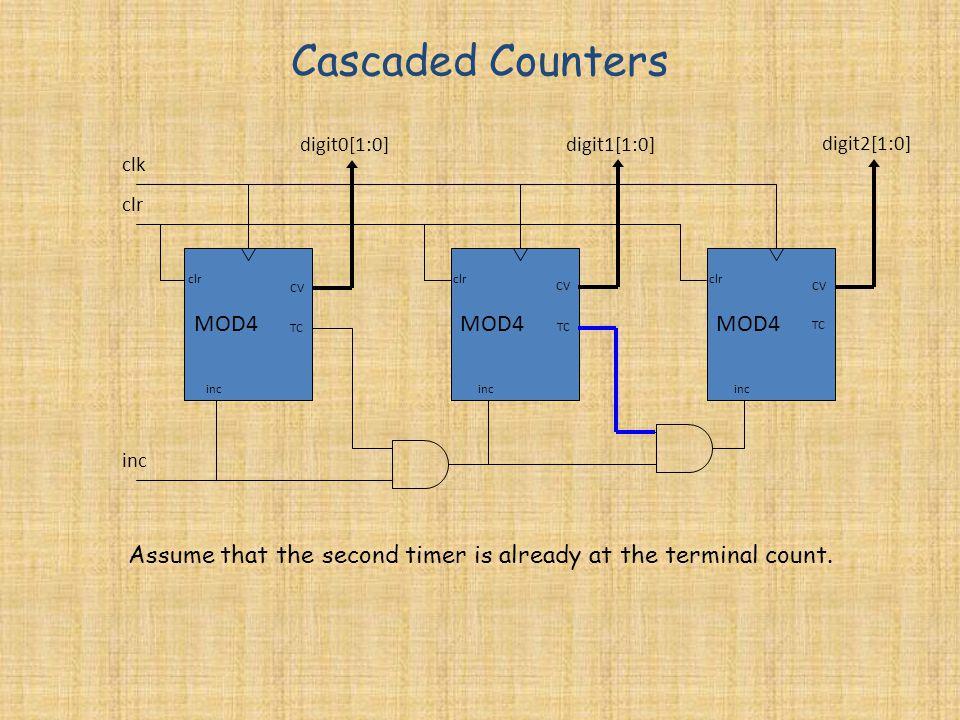 Cascaded Counters MOD4 inc TC MOD4 inc TC MOD4 inc TC CV inc clk clr Assume that the second timer is already at the terminal count. digit0[1:0] digit1