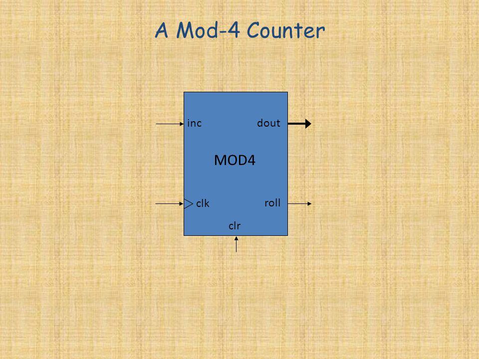 A Mod-4 Counter MOD4 dout roll clk clr inc