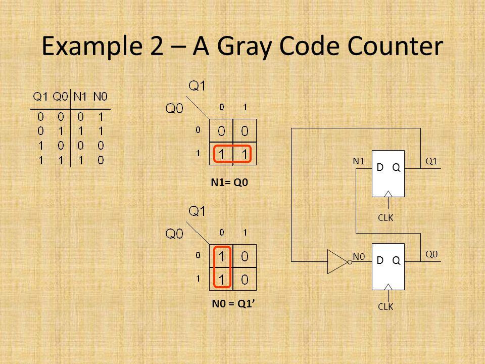 Example 2 – A Gray Code Counter N1= Q0 N0 = Q1' Q1 D Q Q0 CLK N1 N0