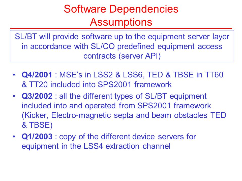 Software Dependencies Assumptions Q4/2001 : MSE's in LSS2 & LSS6, TED & TBSE in TT60 & TT20 included into SPS2001 framework Q3/2002 : all the different types of SL/BT equipment included into and operated from SPS2001 framework (Kicker, Electro-magnetic septa and beam obstacles TED & TBSE) Q1/2003 : copy of the different device servers for equipment in the LSS4 extraction channel SL/BT will provide software up to the equipment server layer in accordance with SL/CO predefined equipment access contracts (server API)