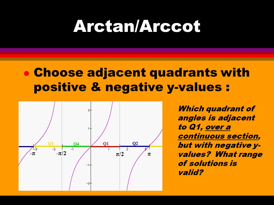 Arctan/Arccot l Choose adjacent quadrants with positive & negative y-values : Which quadrant of angles is adjacent to Q1, over a continuous section, but with negative y- values.