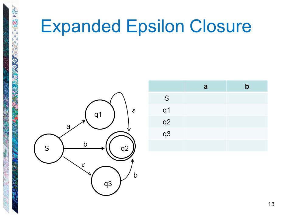 Expanded Epsilon Closure 13 S q1 q3 q2 a b   b ab S q1 q2 q3 q2