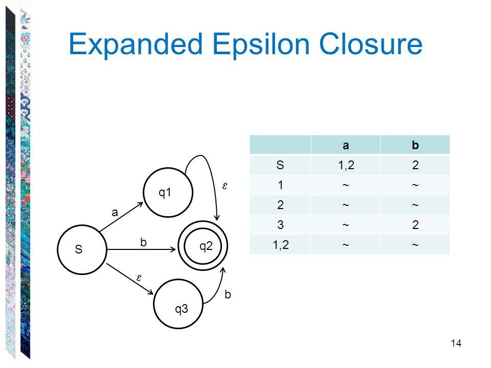 Expanded Epsilon Closure 14 S q1 q3 q2 a b   b ab S1,22 1~~ 2~~ 3~2 ~~ q2