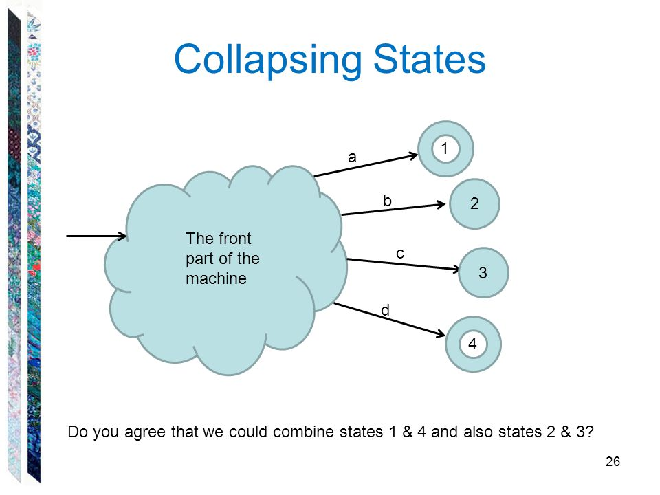 Collapsing States 26 a b c d The front part of the machine 1 2 3 4 Do you agree that we could combine states 1 & 4 and also states 2 & 3?