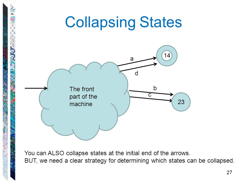 Collapsing States 27 a b c d The front part of the machine 14 23 You can ALSO collapse states at the initial end of the arrows. BUT, we need a clear s