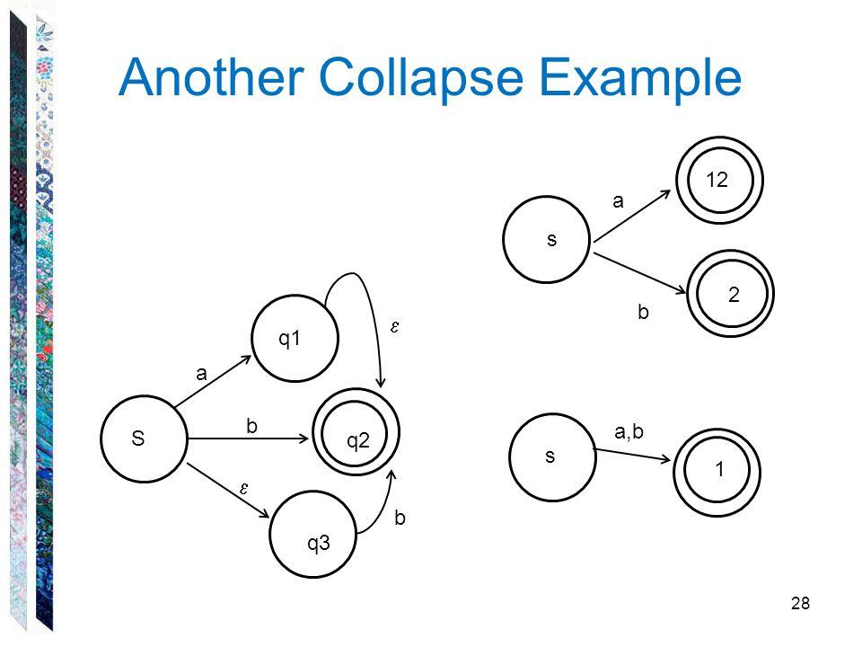 Another Collapse Example 28 S q1 q3 q2 a b   b s a b 12 2 s a,b 1
