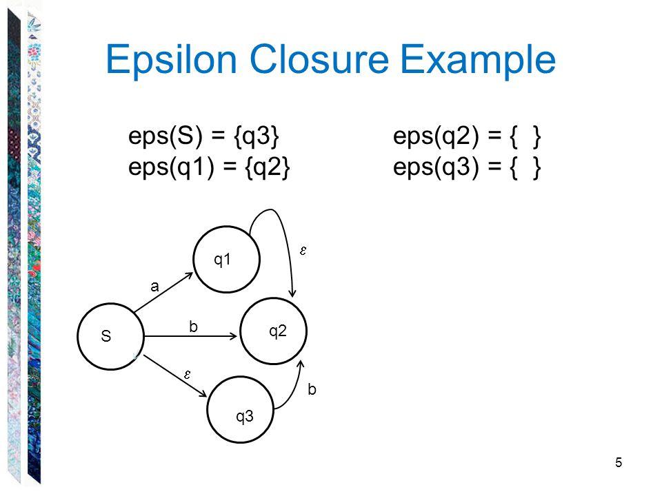Epsilon Closure Example 5 S q1 q3 q2 a b  eps(S) = {q3}eps(q2) = { } eps(q1) = {q2}eps(q3) = { }  b