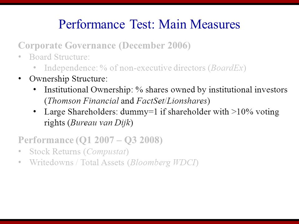 Performance Test: Main Measures Corporate Governance (December 2006) Board Structure: Independence: % of non-executive directors (BoardEx) Ownership S