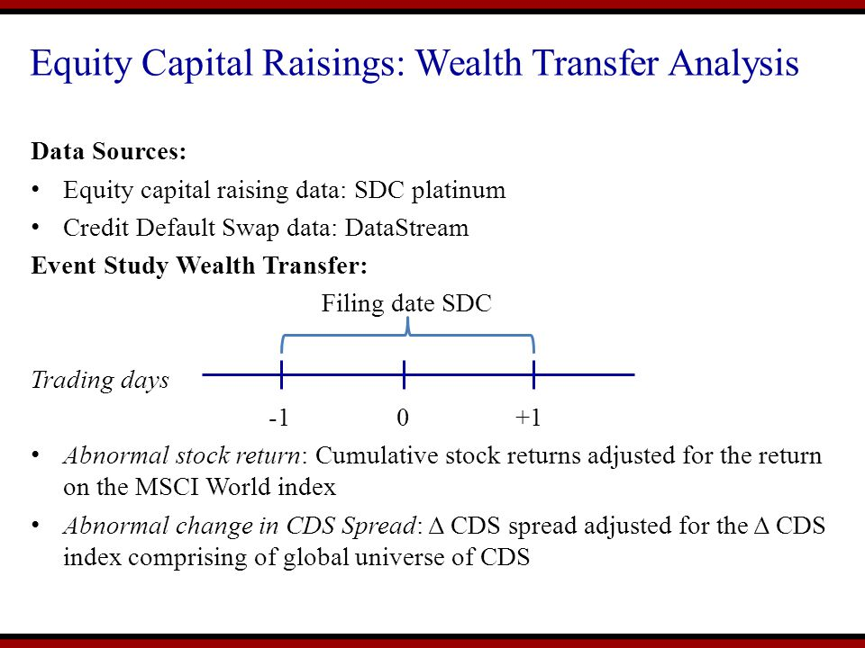 Equity Capital Raisings: Wealth Transfer Analysis Data Sources: Equity capital raising data: SDC platinum Credit Default Swap data: DataStream Event Study Wealth Transfer: Filing date SDC Trading days -1 0 +1 Abnormal stock return: Cumulative stock returns adjusted for the return on the MSCI World index Abnormal change in CDS Spread: Δ CDS spread adjusted for the Δ CDS index comprising of global universe of CDS