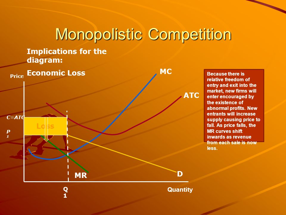 Monopolistic Competition Price MC ATC D Q1Q1 MR Because there is relative freedom of entry and exit into the market, new firms will enter encouraged b