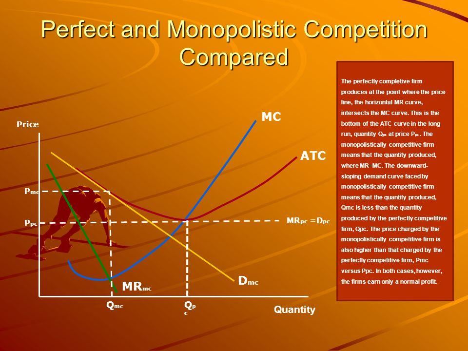 Perfect and Monopolistic Competition Compared Price MC ATC QpcQpc D mc MR mc Q mc P mc Quantity P pc MR pc =D pc The perfectly completive firm produce