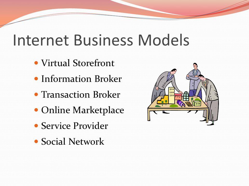 Internet Business Models Virtual Storefront Information Broker Transaction Broker Online Marketplace Service Provider Social Network