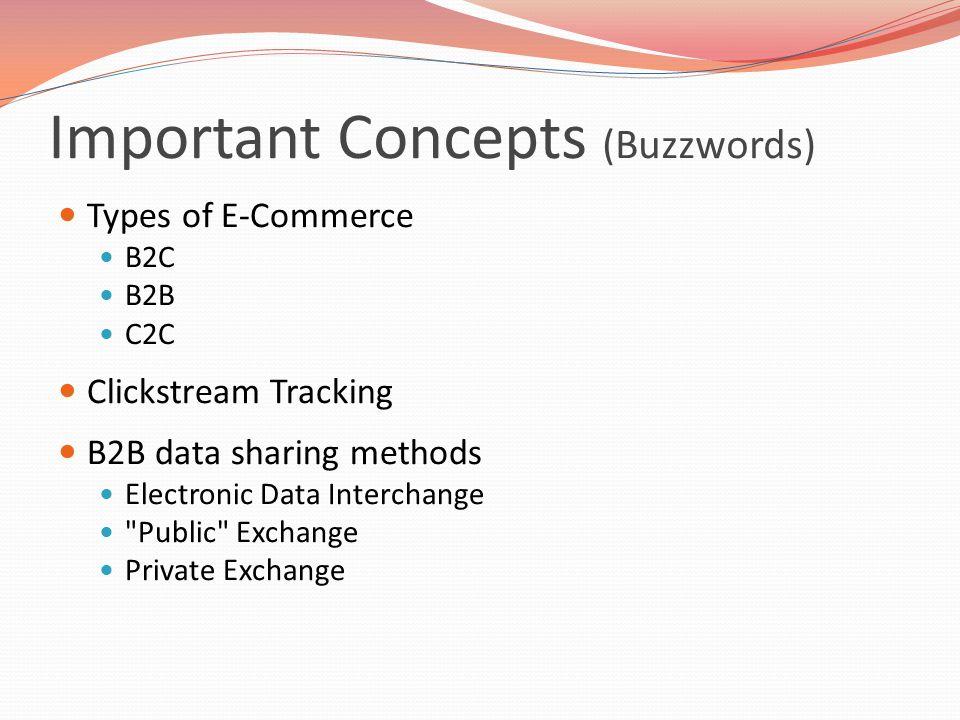 Important Concepts (Buzzwords) Types of E-Commerce B2C B2B C2C Clickstream Tracking B2B data sharing methods Electronic Data Interchange
