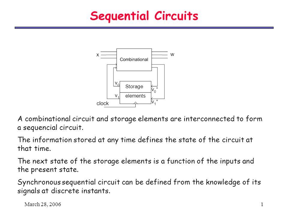 March 28, 20061 Storage elements A combinational circuit and storage elements are interconnected to form a sequencial circuit.