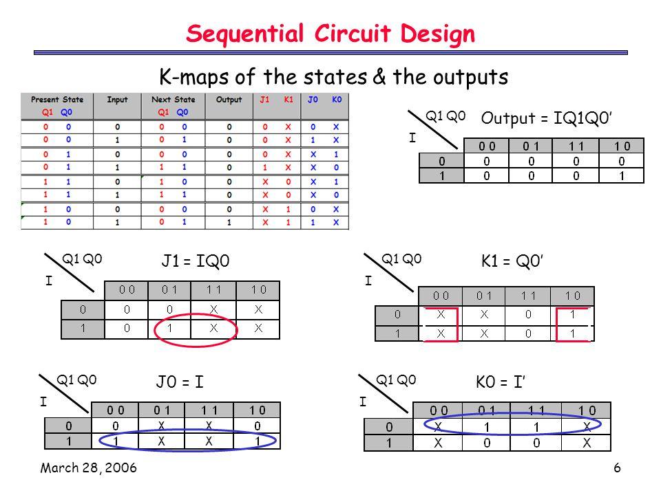 March 28, 20066 Sequential Circuit Design K-maps of the states & the outputs I Q1 Q0 J1 I Q1 Q0 K1 I Q1 Q0 J0 = I I Q1 Q0 K0 = I' = IQ0= Q0' I Q1 Q0 O