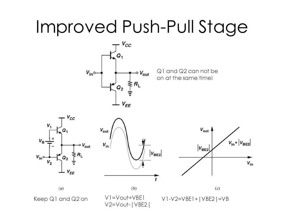 Improved Push-Pull Stage Q1 and Q2 can not be on at the same time.