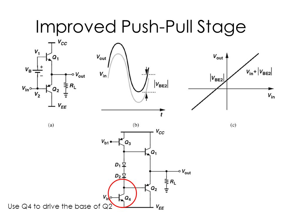 Improved Push-Pull Stage Use Q4 to drive the base of Q2
