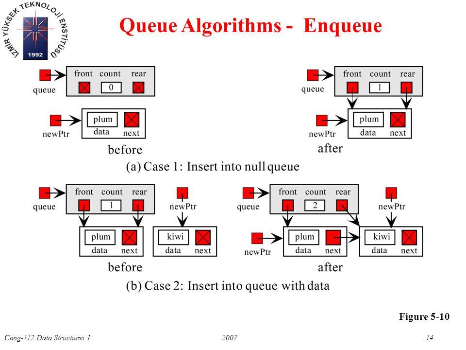 Ceng-112 Data Structures I 2007 14 Figure 5-10 Queue Algorithms - Enqueue