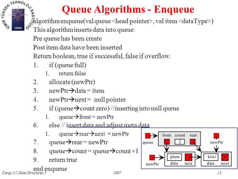 Ceng-112 Data Structures I 2007 15 Queue Algorithms - Enqueue algorithm enqueue(val queue, val item ) This algorithm inserts data into queue.
