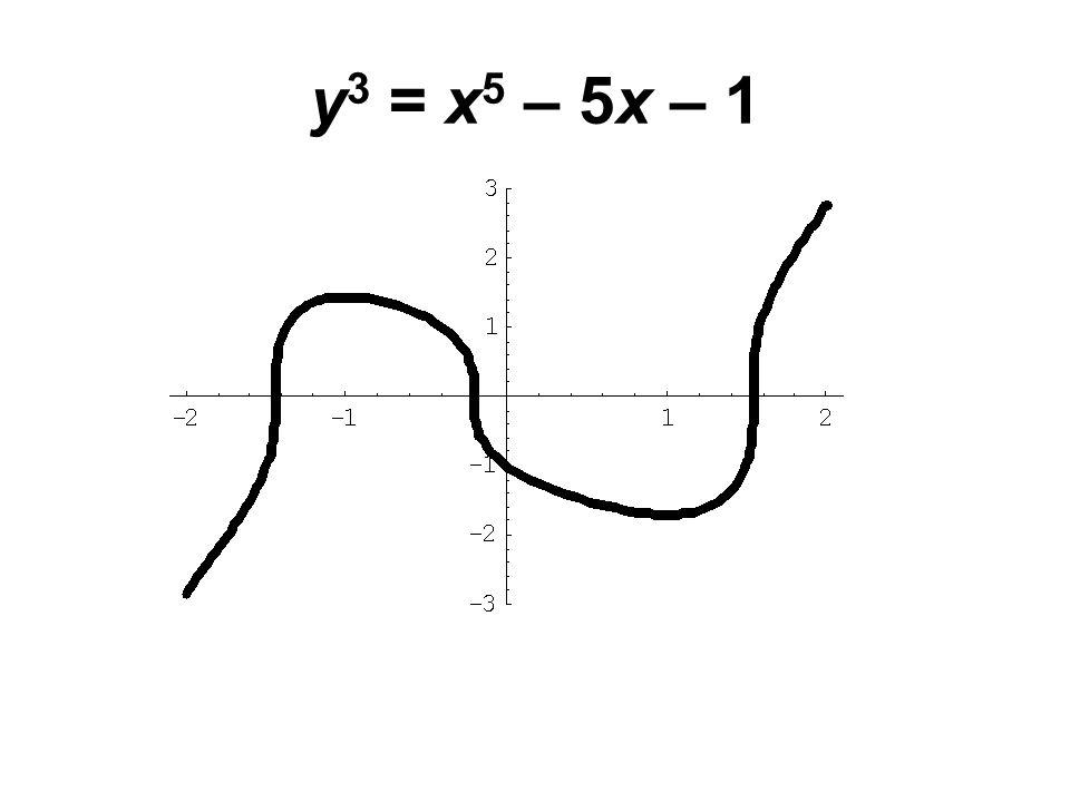 y 3 = x 5 – 5x – 1