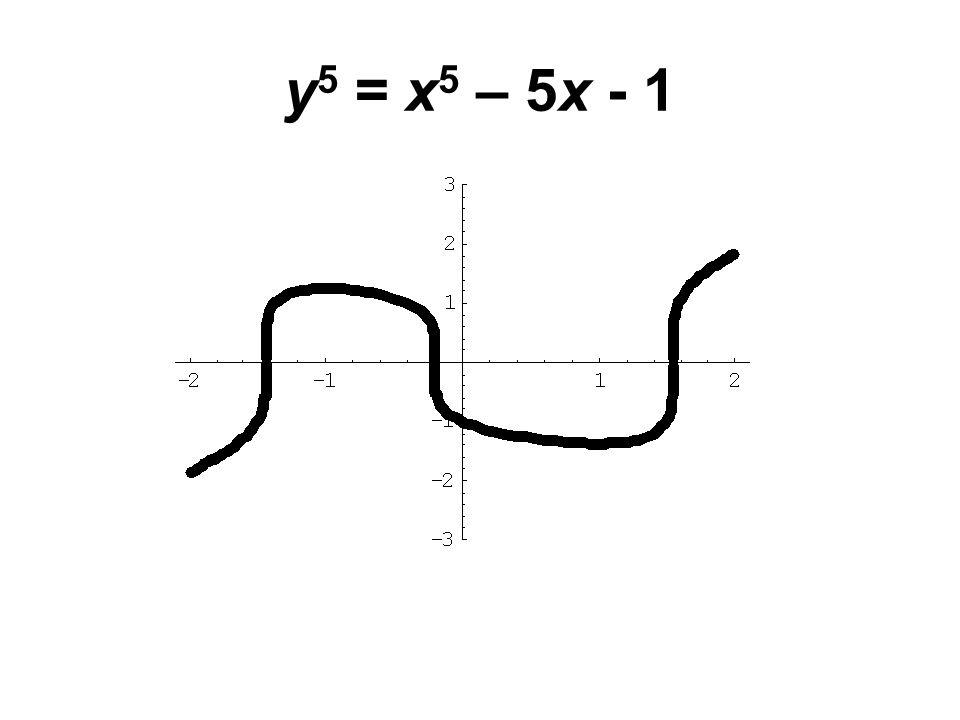 y 5 = x 5 – 5x - 1