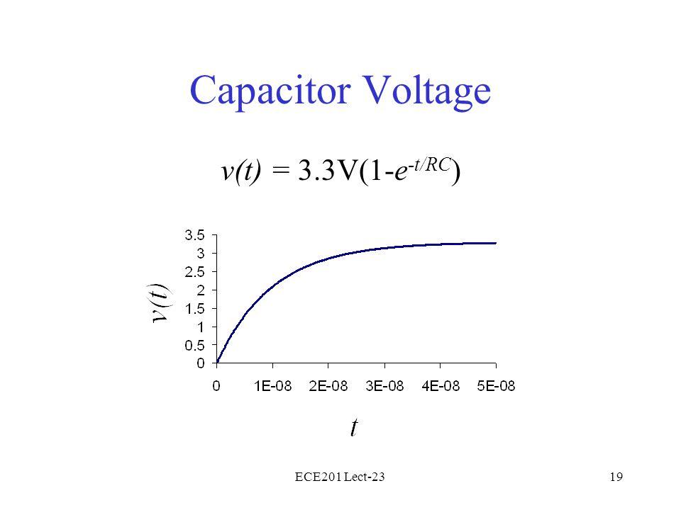 ECE201 Lect-2319 Capacitor Voltage v(t) = 3.3V(1-e -t/RC )