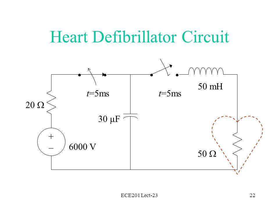ECE201 Lect-2322 Heart Defibrillator Circuit +–+– 20  50  30 µF 6000 V 50 mH t=5ms