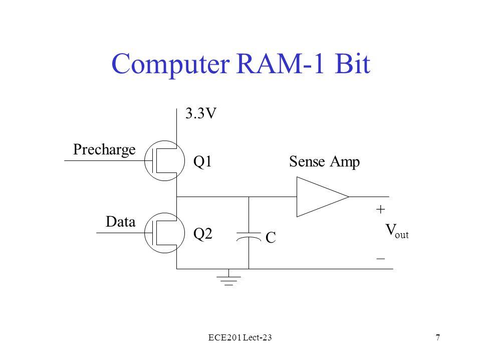 ECE201 Lect-237 Computer RAM-1 Bit Q1 Q2 C Precharge Data 3.3V Sense Amp + – V out