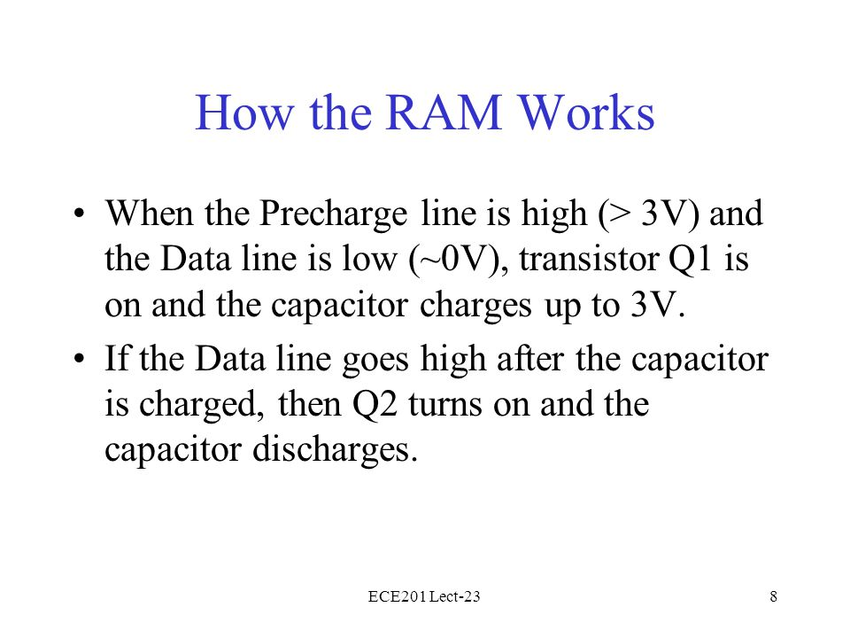 ECE201 Lect-238 How the RAM Works When the Precharge line is high (> 3V) and the Data line is low (~0V), transistor Q1 is on and the capacitor charges up to 3V.