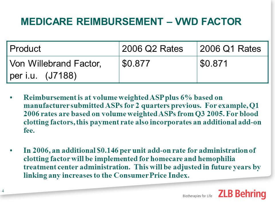 3 MEDICARE REIMBURSEMENT FACTOR VIII Product2006 Q2 Rate2006 Q1 Rate Factor VIII per i.u.