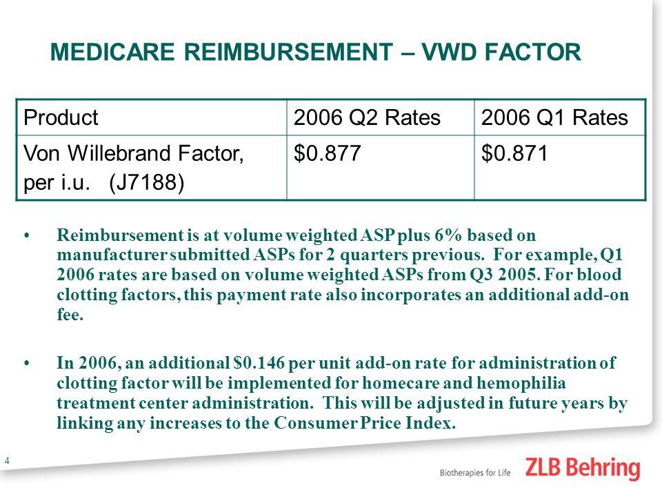 4 MEDICARE REIMBURSEMENT – VWD FACTOR Product2006 Q2 Rates2006 Q1 Rates Von Willebrand Factor, per i.u.