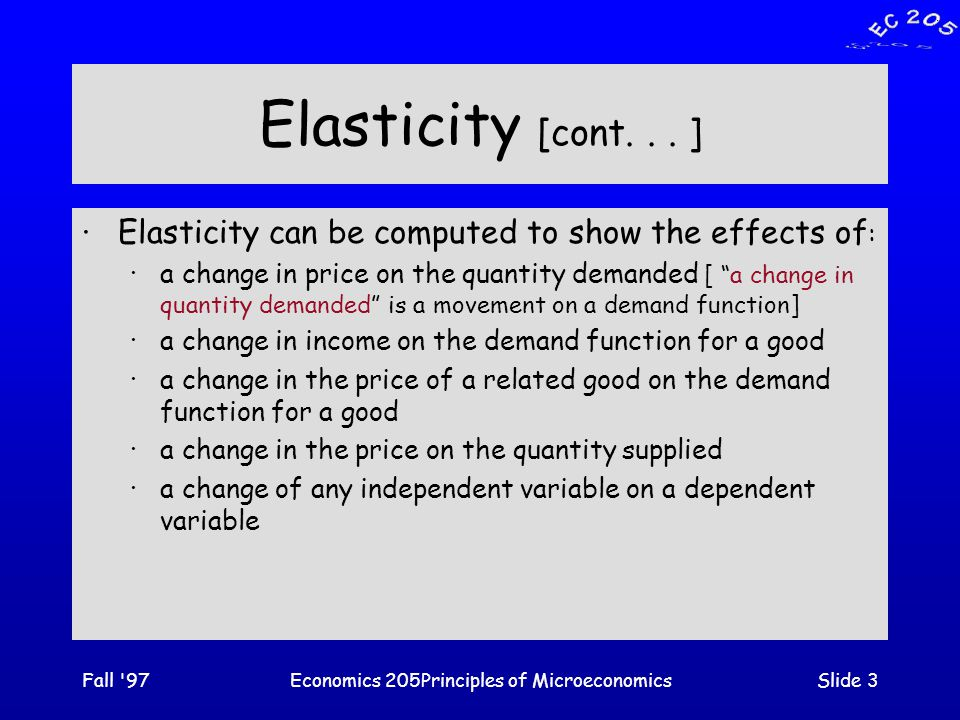 Fall 97Economics 205Principles of MicroeconomicsSlide 44 Q /ut P The supply function is a model of sellers behavior.