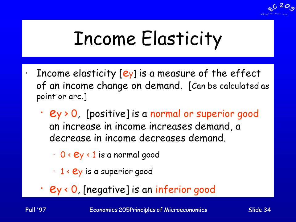 Fall 97Economics 205Principles of MicroeconomicsSlide 34 Income Elasticity ·Income elasticity [ e y] is a measure of the effect of an income change on demand.