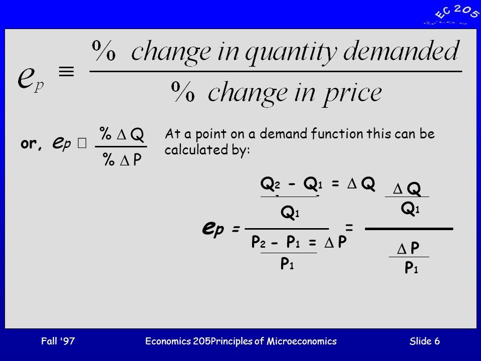 Fall 97Economics 205Principles of MicroeconomicsSlide 6 or, e p  %  Q %  P At a point on a demand function this can be calculated by: e p = Q 2 - Q 1 Q1Q1 P 2 - P 1 P1P1 Q 2 - Q 1 =  Q P 2 - P 1 =  P =  Q Q1Q1  P P1P1