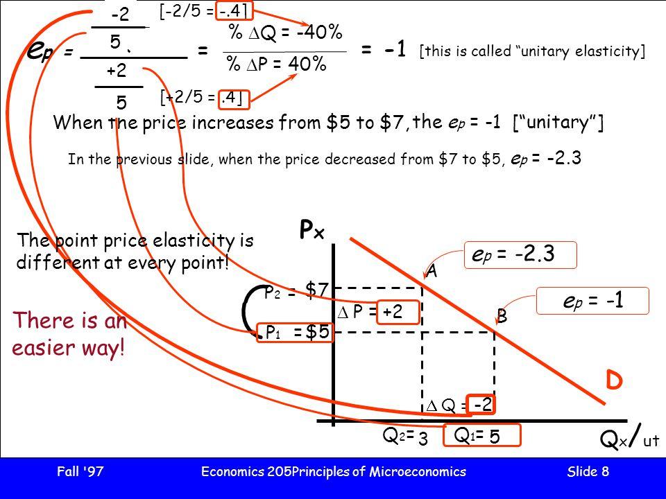 Fall 97Economics 205Principles of MicroeconomicsSlide 19 An application of price elasticity.