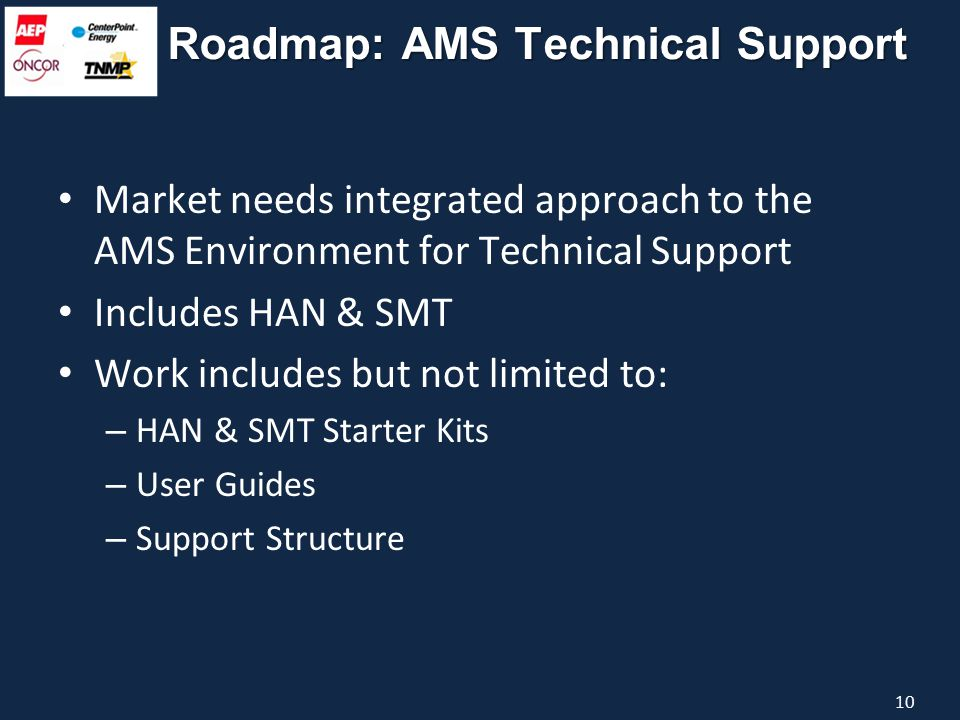 Roadmap: AMS Technical Support Market needs integrated approach to the AMS Environment for Technical Support Includes HAN & SMT Work includes but not limited to: – HAN & SMT Starter Kits – User Guides – Support Structure 10