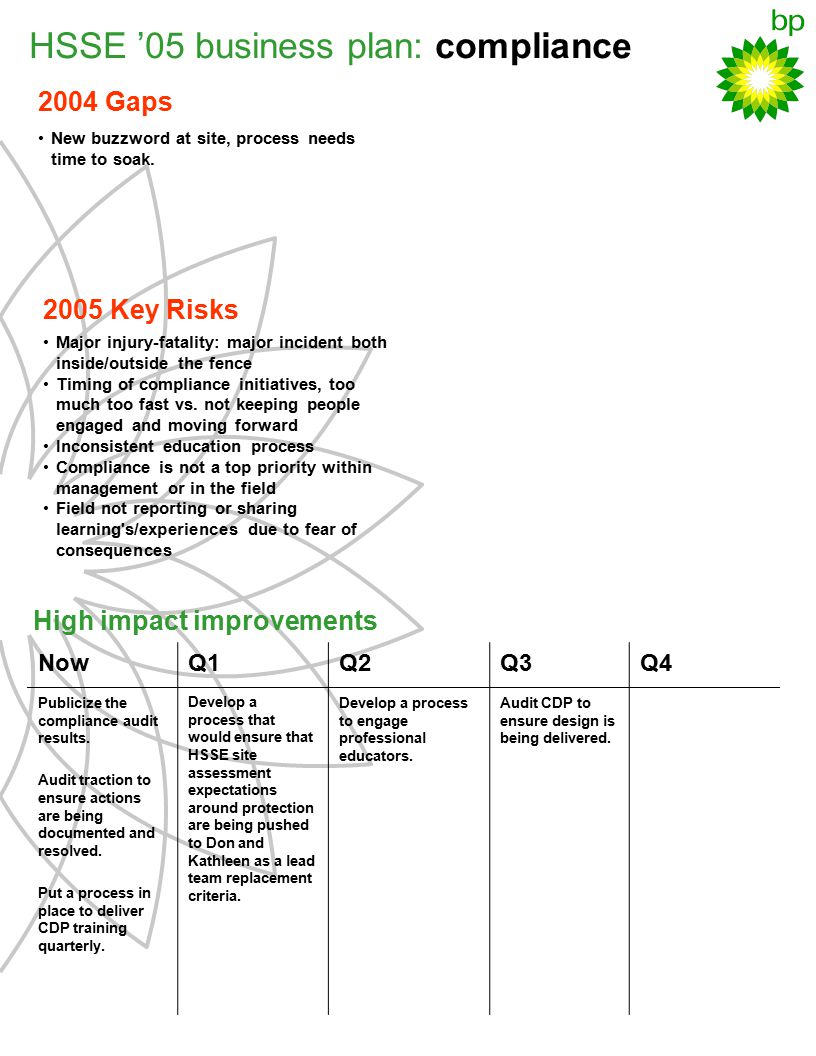 HSSE '05 business plan: compliance 2004 Gaps 2005 Key Risks Major injury-fatality: major incident both inside/outside the fence Timing of compliance i