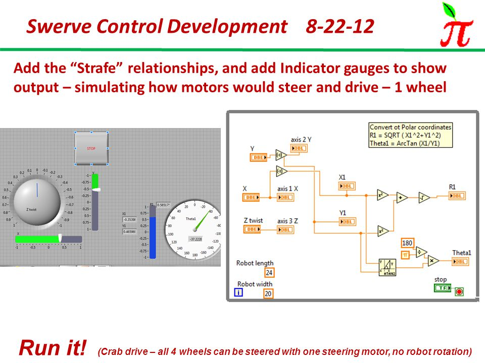 Swerve Control Development 8-22-12 Add the Strafe relationships, and add Indicator gauges to show output – simulating how motors would steer and drive – 1 wheel Run it.