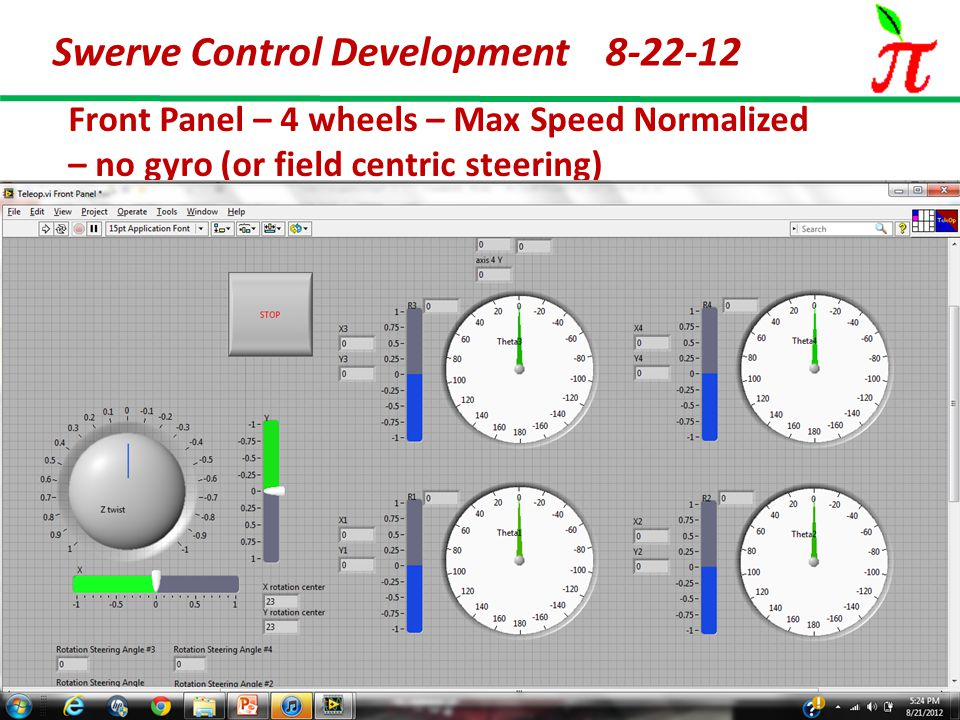 Swerve Control Development 8-22-12 Front Panel – 4 wheels – Max Speed Normalized – no gyro (or field centric steering)