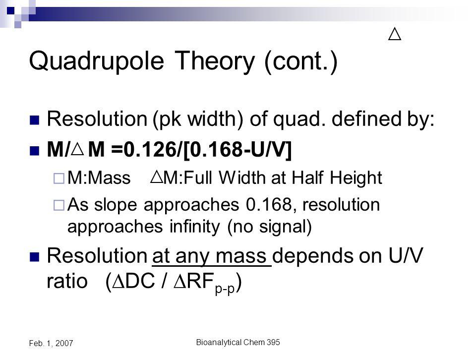 Bioanalytical Chem 395 Feb. 1, 2007 Quadrupole Theory Quad.