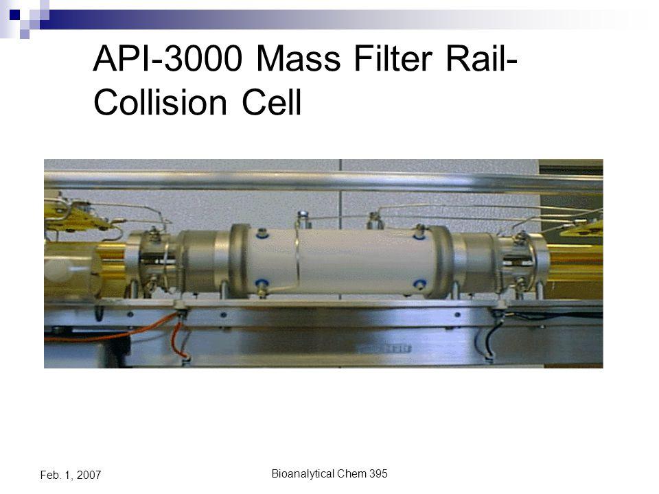 Bioanalytical Chem 395 Feb. 1, 2007 API-3000 Triple Quad Ion Path