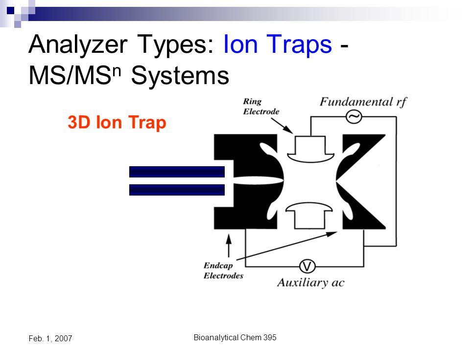 Bioanalytical Chem 395 Feb. 1, 2007 MS Analyzer Comparison- Mass Accuracy Quadrupoles
