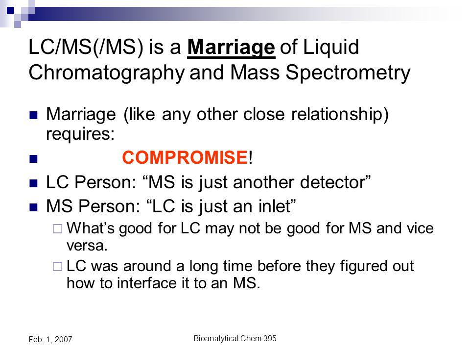 Bioanalytical Chem 395 Feb. 1, 2007 AB-Sciex's LINAC Technology