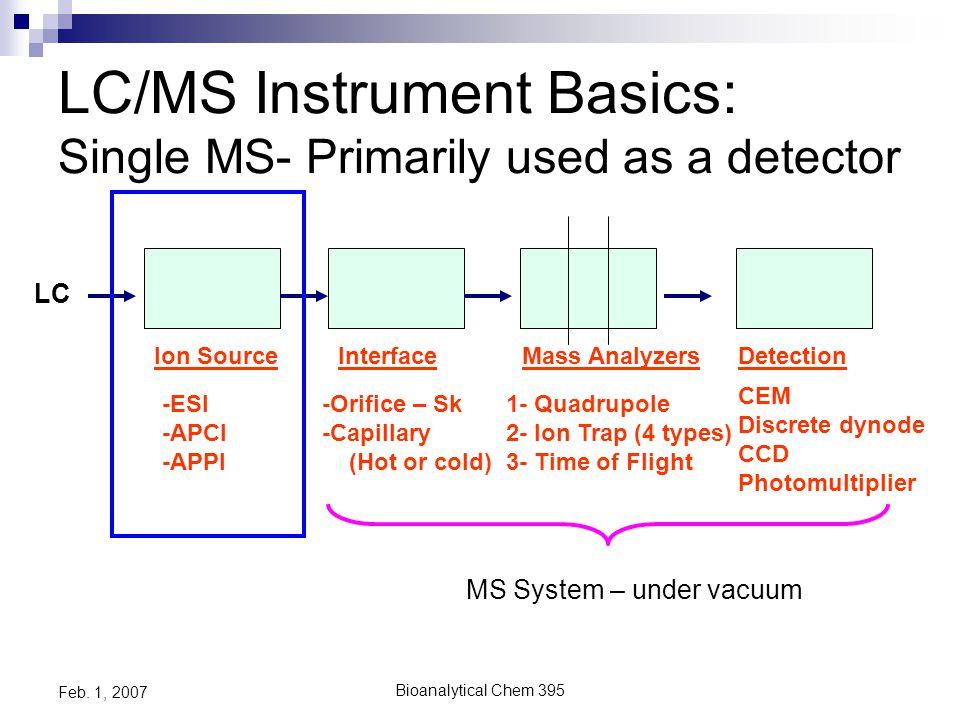 Bioanalytical Chem 395 Feb. 1, 2007 Analyzer Types: Ion Traps - MS/MS n Systems 3D Ion Trap