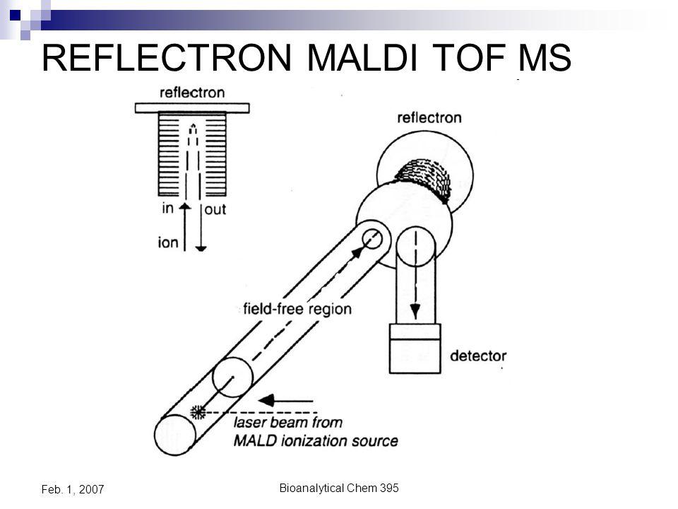 Bioanalytical Chem 395 Feb. 1, 2007 LINEAR MALDI TOF MS