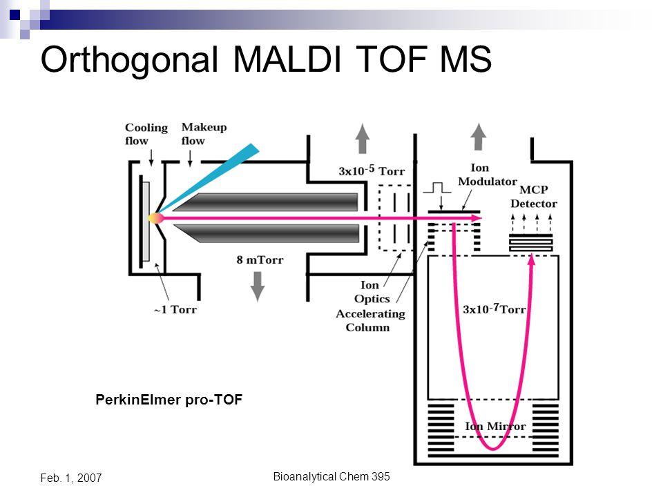 Bioanalytical Chem 395 Feb. 1, 2007 SELDI MS (Surface Enhanced Laser Desorption/Ionization) 4.