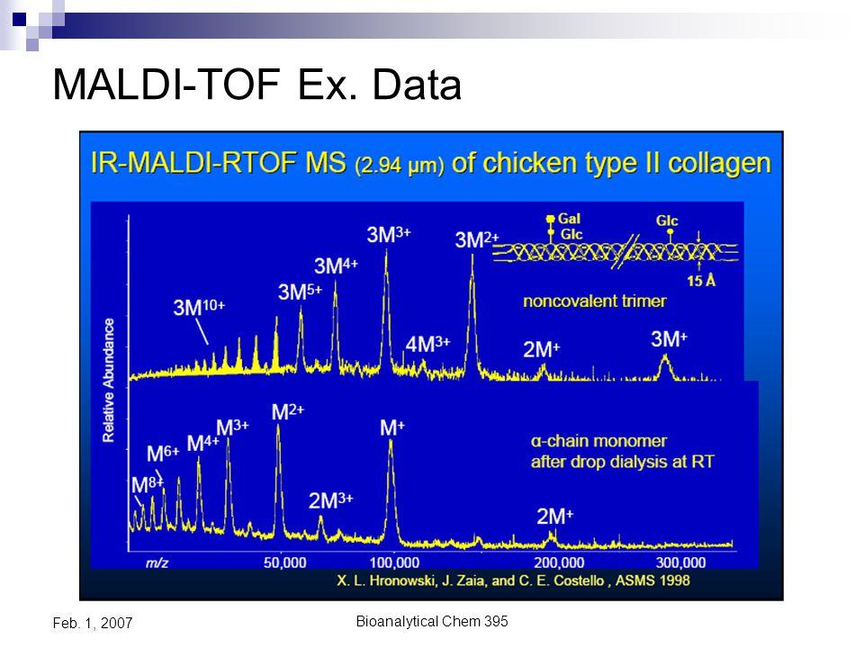 Bioanalytical Chem 395 Feb. 1, 2007 Orthogonal MALDI TOF MS PerkinElmer pro-TOF